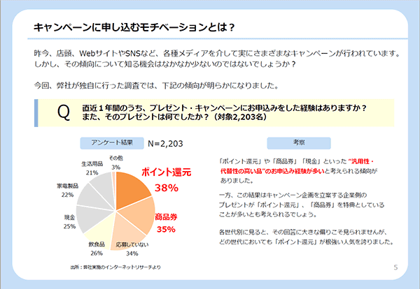 送金サービス「CASH POST(キャッシュポスト)」ホワイトペーパー抜粋